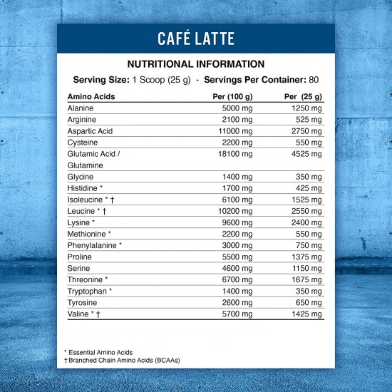 Applied Nutrition ISO-XP Cafe Latte